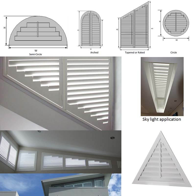 Special Shaped Panels